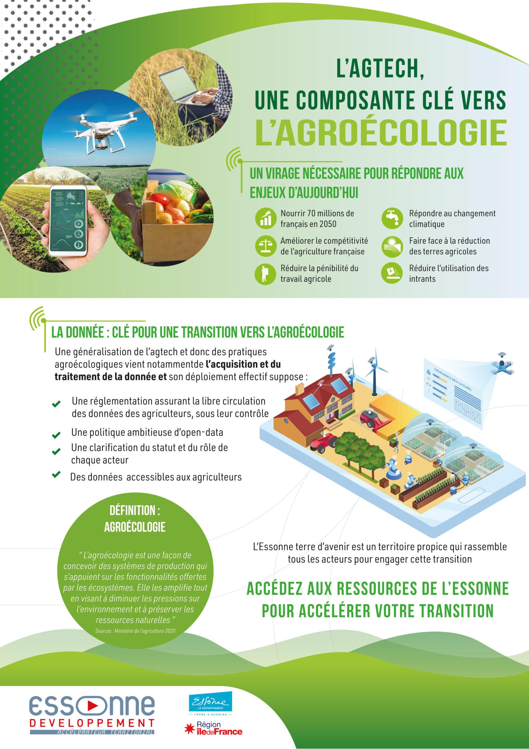 Couv-plaquette-agritech-EssDev-2020v4f