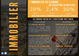ecosysteme immobilier-post-covid1