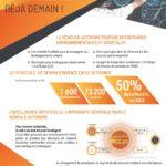 2020-maquetteTeasing-vehicule-autonome-v4c-recto