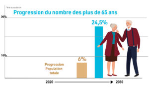 personne-agees-24pourCent