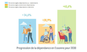 progression-dependance-en essonne-masque